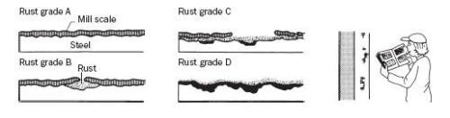 rust-grade-exam