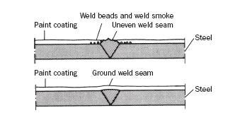 weld-bead